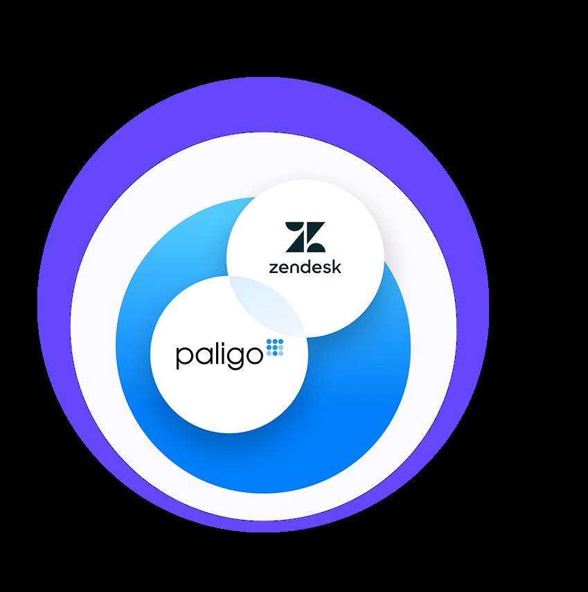 Paligo plus Zendesk