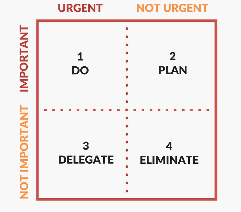 prioritize-underperforming-documentation-fix